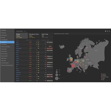 General gas cut-off signal